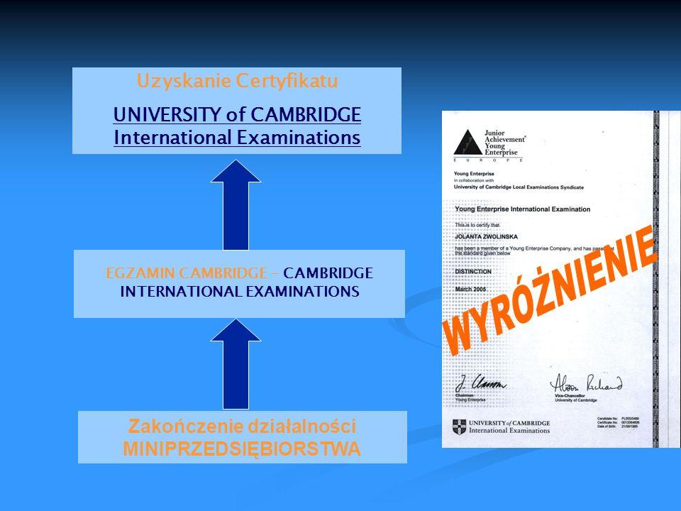 EGZAMIN CAMBRIDGE - CAMBRIDGE INTERNATIONAL EXAMINATIONS Zakończenie działalności MINIPRZEDSIĘBIORSTWA Uzyskanie Certyfikatu UNIVERSITY of CAMBRIDGE I