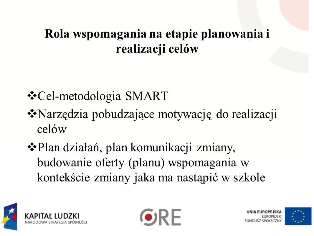 Rola wspomagania na etapie planowania i realizacji celów Cel-metodologia SMART Narzędzia pobudzające motywację do realizacji celów Plan działań, plan komunikacji zmiany, budowanie oferty (planu) wspomagania w kontekście zmiany jaka ma nastąpić w szkole