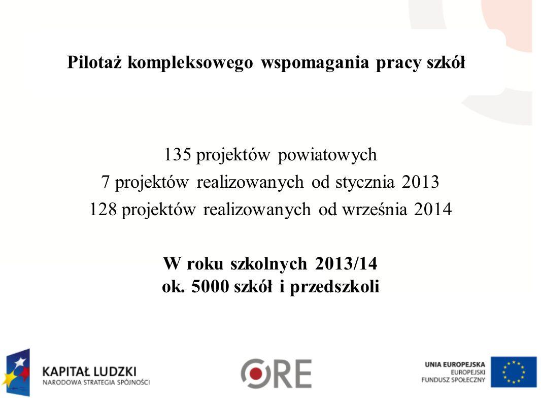 Pilotaż kompleksowego wspomagania pracy szkół 135 projektów powiatowych 7 projektów realizowanych od stycznia 2013 128 projektów realizowanych od września 2014 W roku szkolnych 2013/14 ok.