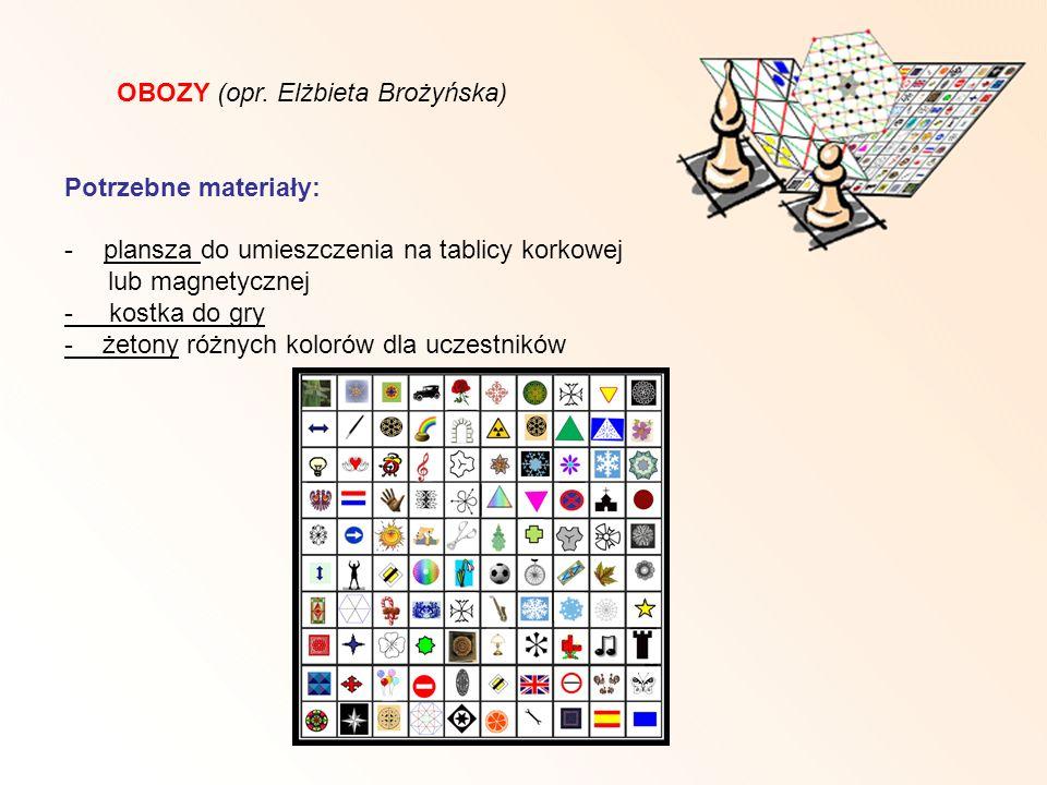 OBOZY (opr. Elżbieta Brożyńska) Potrzebne materiały: -plansza do umieszczenia na tablicy korkowej lub magnetycznej - kostka do gry - żetony różnych ko