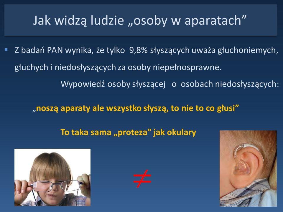 Jak widzą ludzie osoby w aparatach Z badań PAN wynika, że tylko 9,8% słyszących uważa głuchoniemych, głuchych i niedosłyszących za osoby niepełnospraw