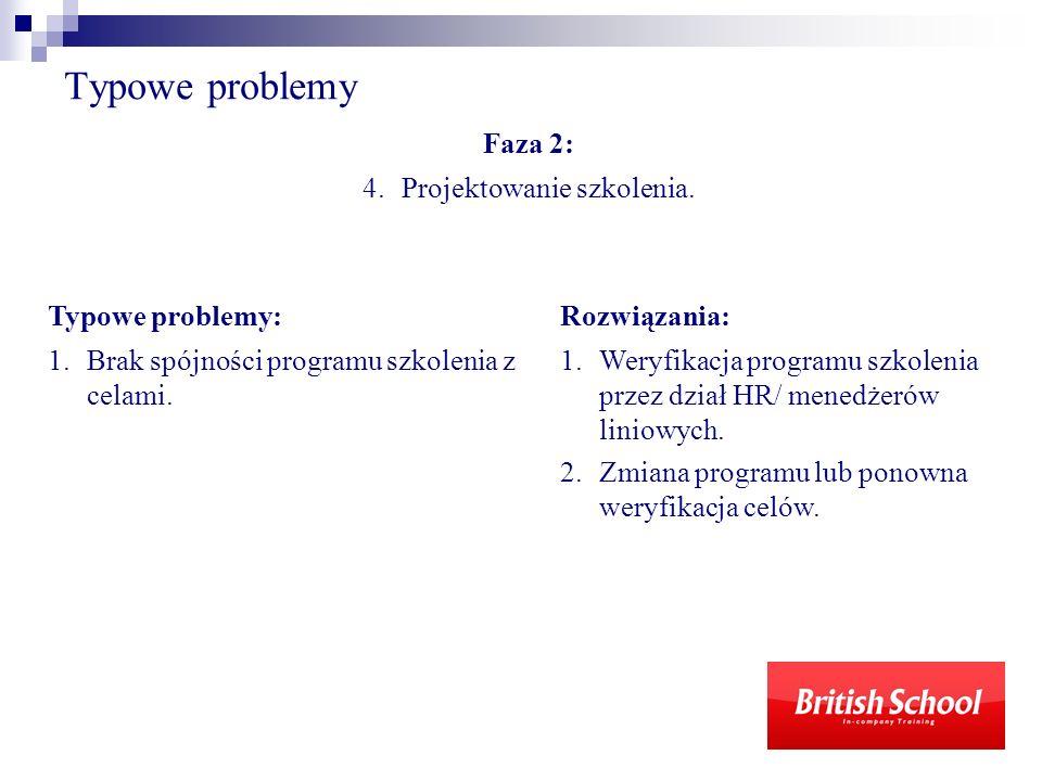 Typowe problemy Typowe problemy: 1.Brak spójności programu szkolenia z celami. Faza 2: 4.Projektowanie szkolenia. Rozwiązania: 1.Weryfikacja programu