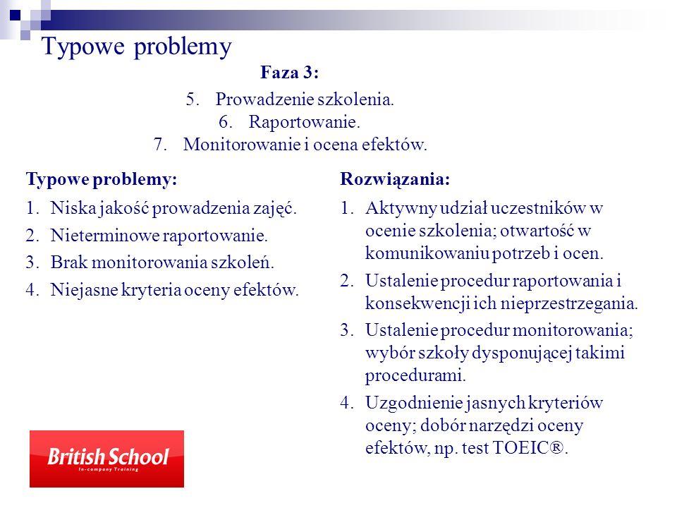 Typowe problemy Typowe problemy: 1.Niska jakość prowadzenia zajęć. 2.Nieterminowe raportowanie. 3.Brak monitorowania szkoleń. 4.Niejasne kryteria ocen