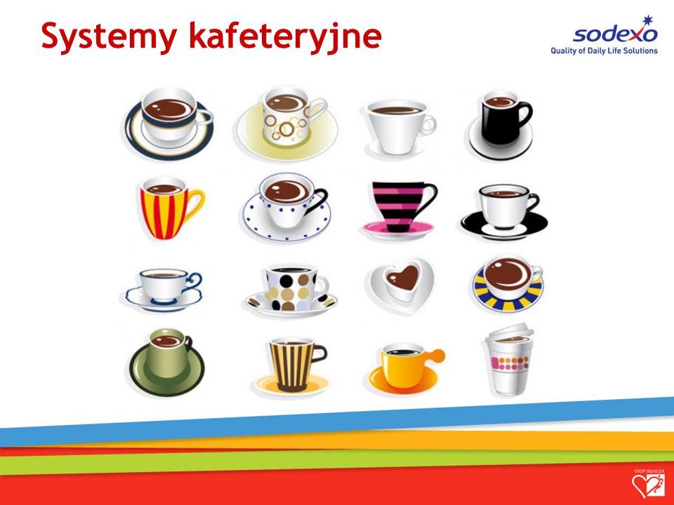 Systemy kafeteryjne