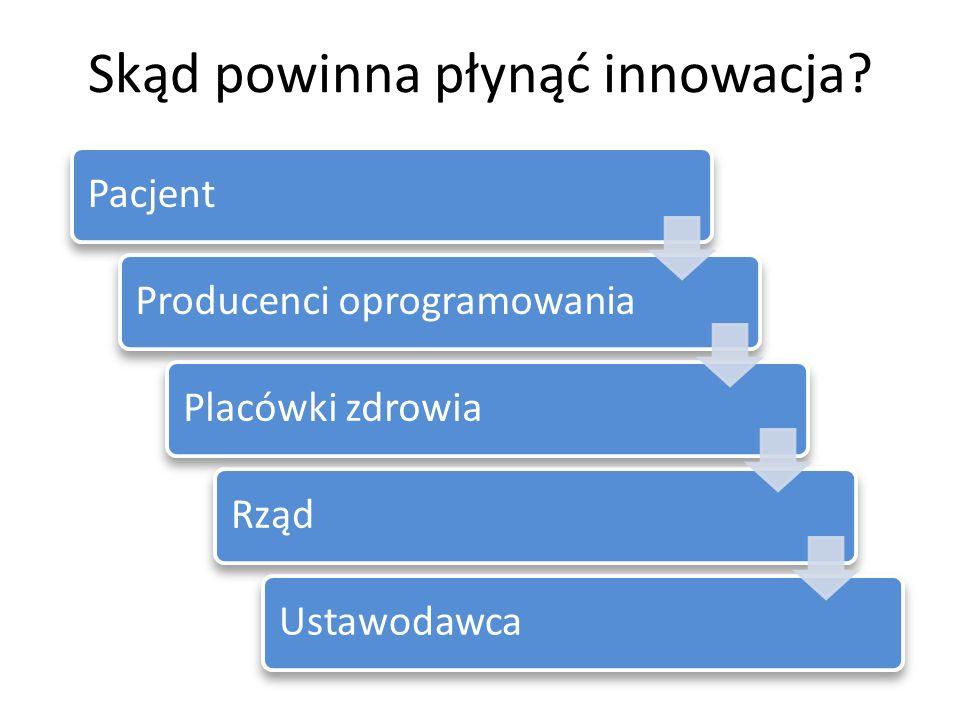 Skąd powinna płynąć innowacja
