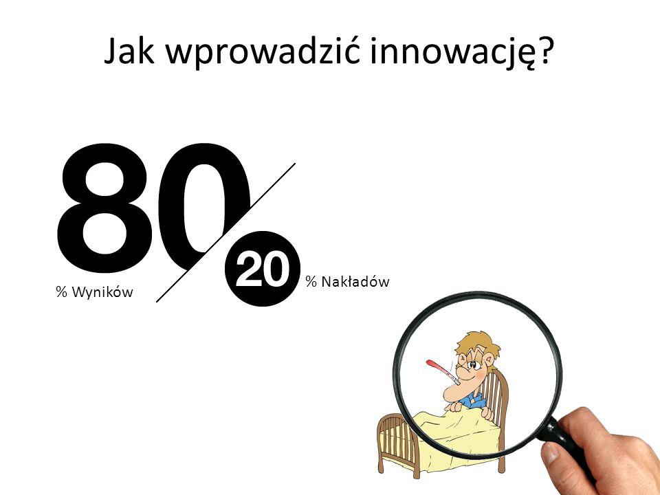 Jak wprowadzić innowację % Wyników % Nakładów