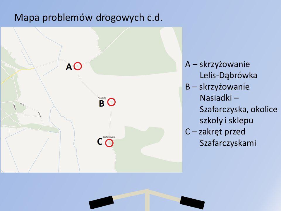 Mapa problemów drogowych c.d. A – skrzyżowanie Lelis-Dąbrówka B – skrzyżowanie Nasiadki – Szafarczyska, okolice szkoły i sklepu C – zakręt przed Szafa