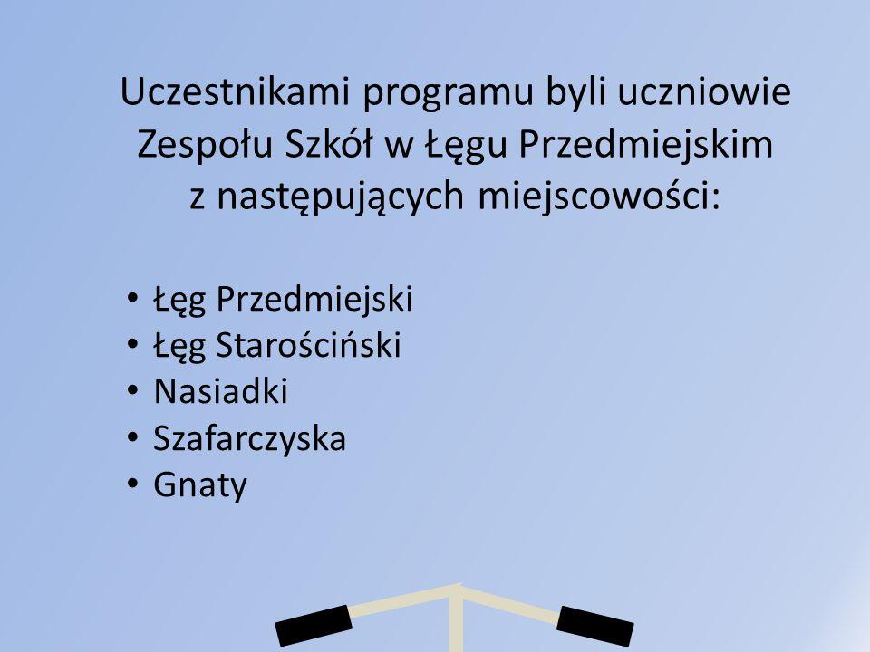Uczestnikami programu byli uczniowie Zespołu Szkół w Łęgu Przedmiejskim z następujących miejscowości: Łęg Przedmiejski Łęg Starościński Nasiadki Szafa