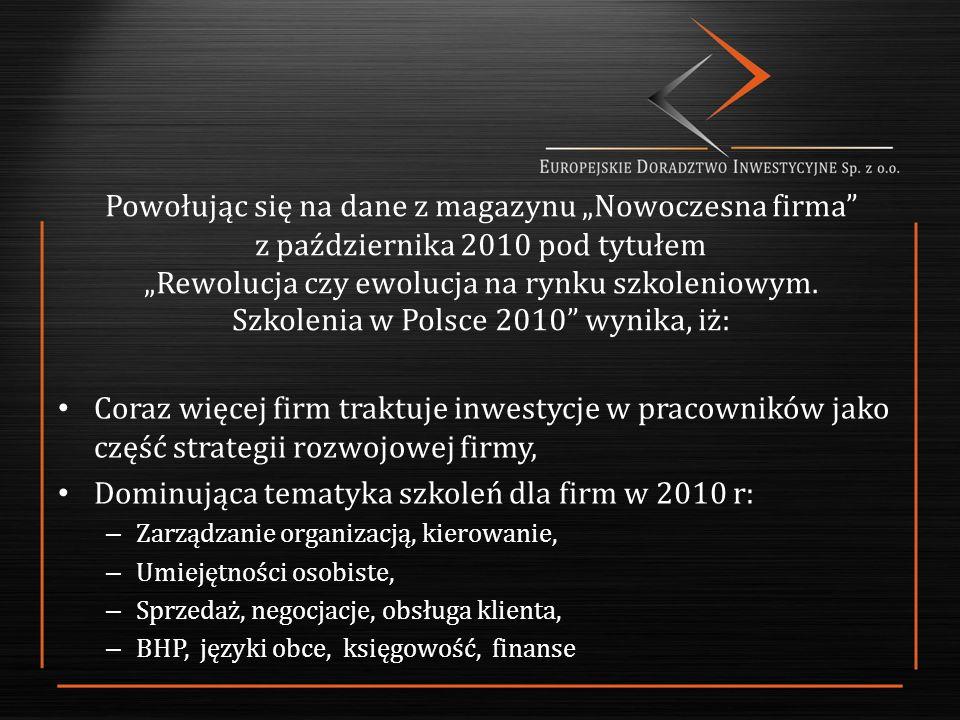 Powołując się na dane z magazynu Nowoczesna firma z października 2010 pod tytułem Rewolucja czy ewolucja na rynku szkoleniowym.