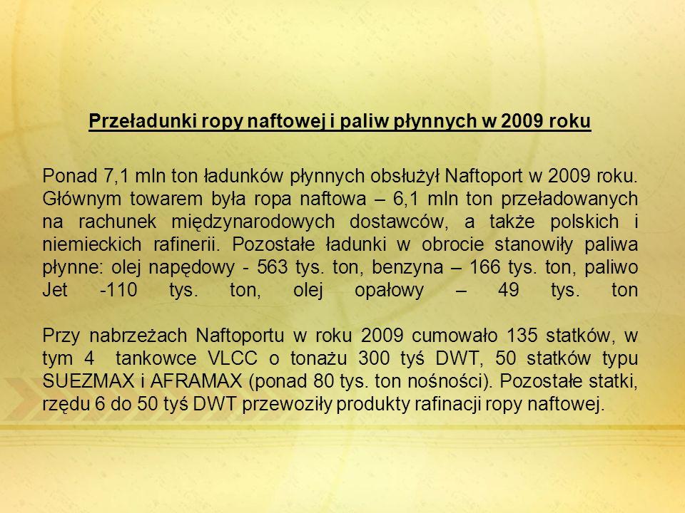 Przeładunki ropy naftowej i paliw płynnych w 2009 roku Ponad 7,1 mln ton ładunków płynnych obsłużył Naftoport w 2009 roku. Głównym towarem była ropa n