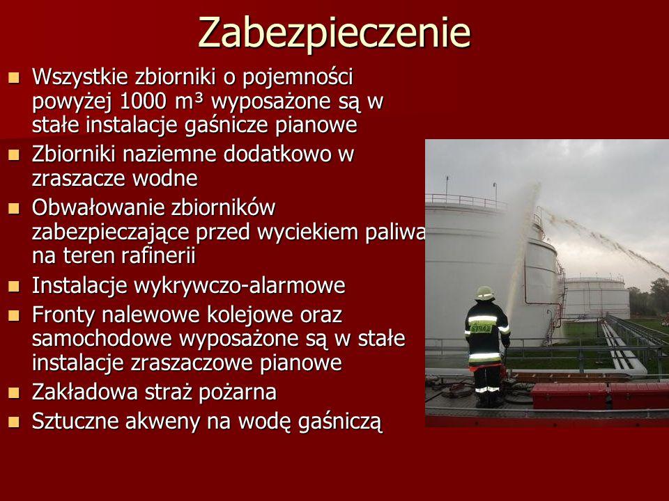 Zabezpieczenie Wszystkie zbiorniki o pojemności powyżej 1000 m³ wyposażone są w stałe instalacje gaśnicze pianowe Wszystkie zbiorniki o pojemności pow