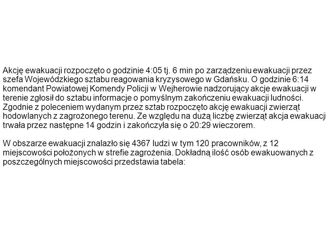 Akcję ewakuacji rozpoczęto o godzinie 4:05 tj. 6 min po zarządzeniu ewakuacji przez szefa Wojewódzkiego sztabu reagowania kryzysowego w Gdańsku. O god