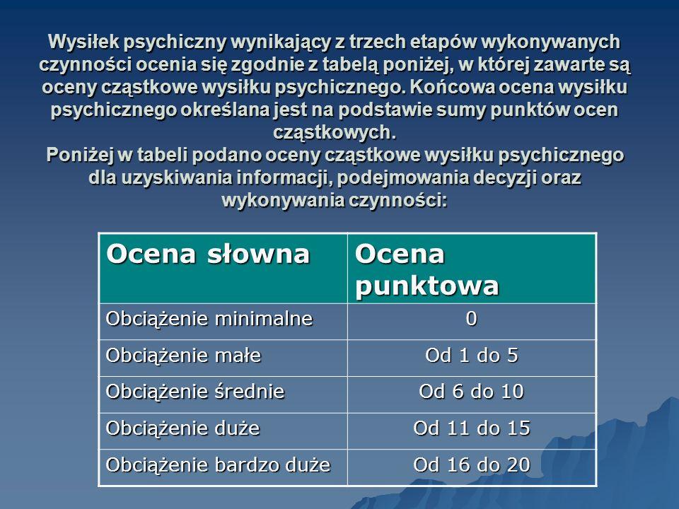 Wysiłek psychiczny wynikający z trzech etapów wykonywanych czynności ocenia się zgodnie z tabelą poniżej, w której zawarte są oceny cząstkowe wysiłku psychicznego.