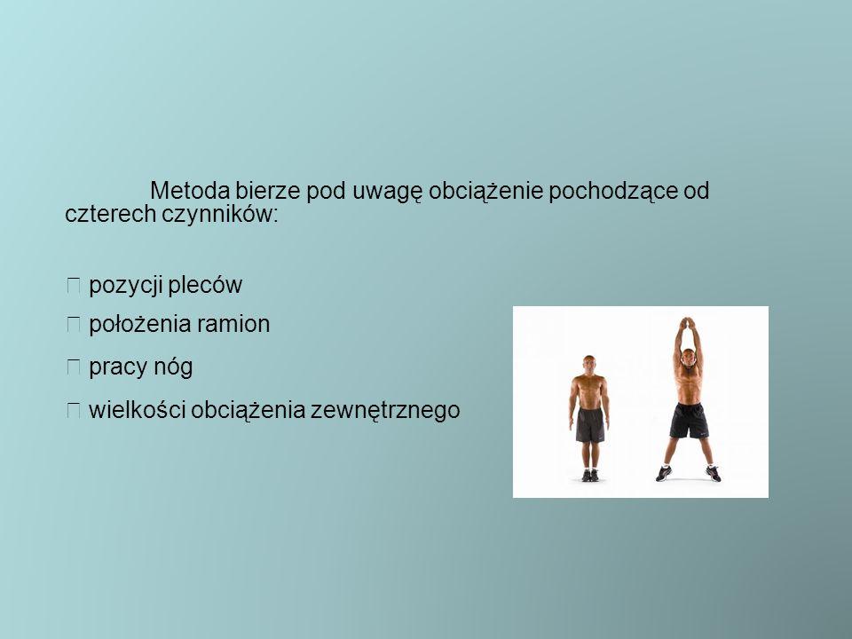 Metoda bierze pod uwagę obciążenie pochodzące od czterech czynników: pozycji pleców położenia ramion pracy nóg wielkości obciążenia zewnętrznego