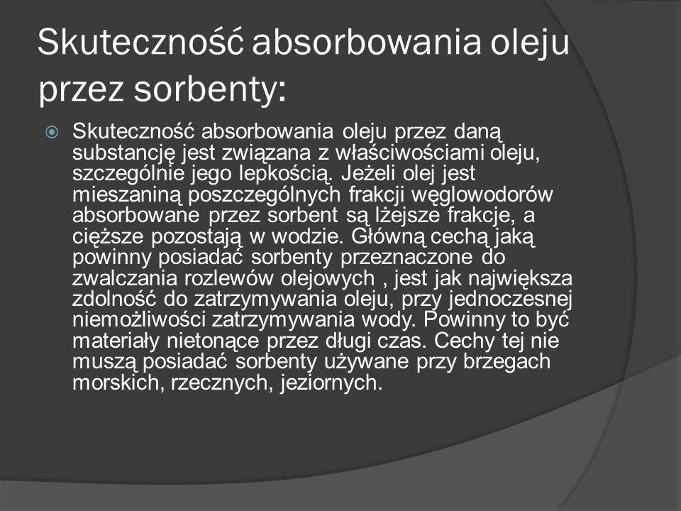 Skuteczność absorbowania oleju przez sorbenty: Skuteczność absorbowania oleju przez daną substancję jest związana z właściwościami oleju, szczególnie jego lepkością.