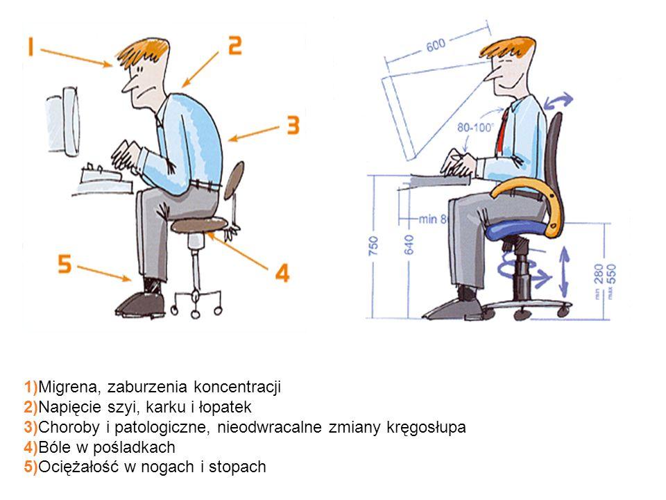 1)Migrena, zaburzenia koncentracji 2)Napięcie szyi, karku i łopatek 3)Choroby i patologiczne, nieodwracalne zmiany kręgosłupa 4)Bóle w pośladkach 5)Oc