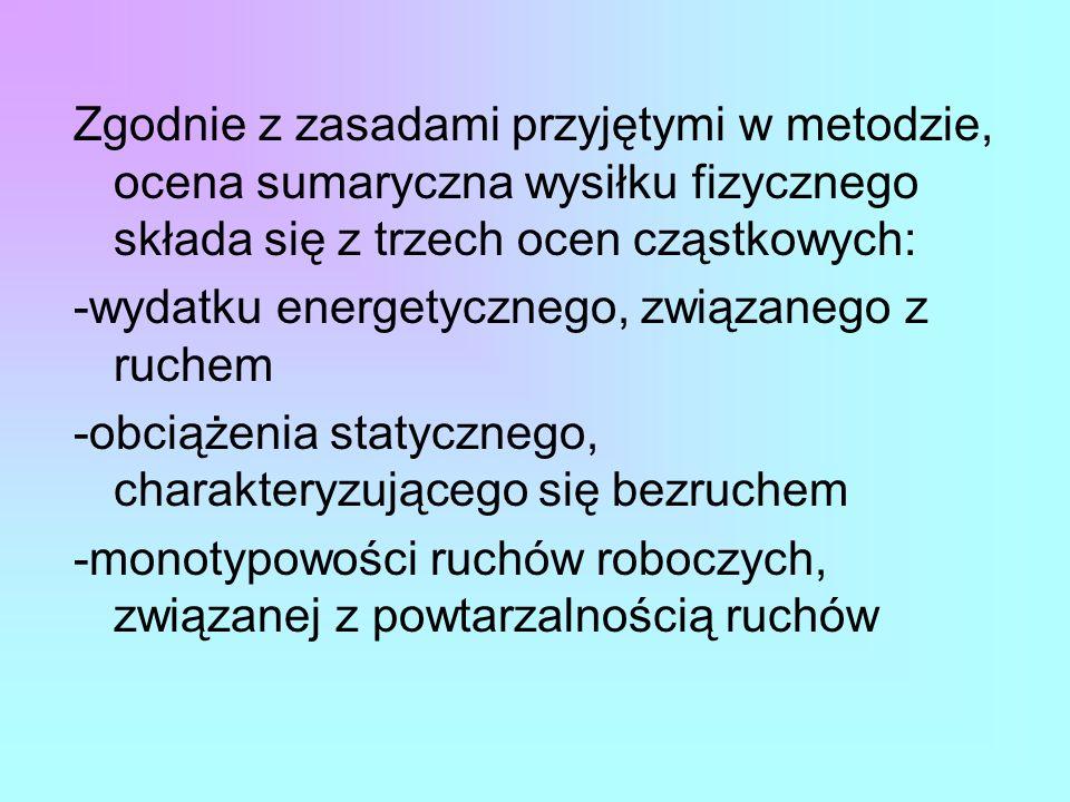 Zgodnie z zasadami przyjętymi w metodzie, ocena sumaryczna wysiłku fizycznego składa się z trzech ocen cząstkowych: -wydatku energetycznego, związaneg