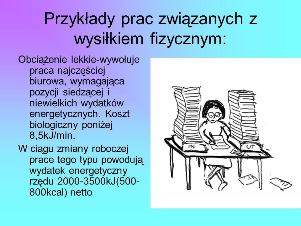 Przykłady prac związanych z wysiłkiem fizycznym: Obciążenie lekkie-wywołuje praca najczęściej biurowa, wymagająca pozycji siedzącej i niewielkich wyda