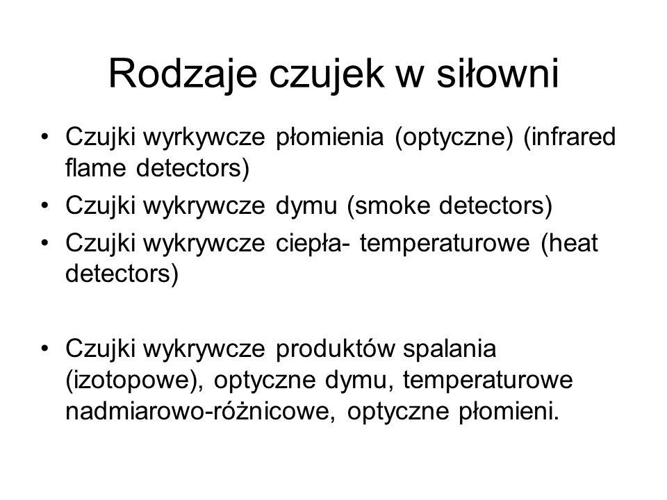 Rodzaje czujek w siłowni Czujki wyrkywcze płomienia (optyczne) (infrared flame detectors) Czujki wykrywcze dymu (smoke detectors) Czujki wykrywcze cie