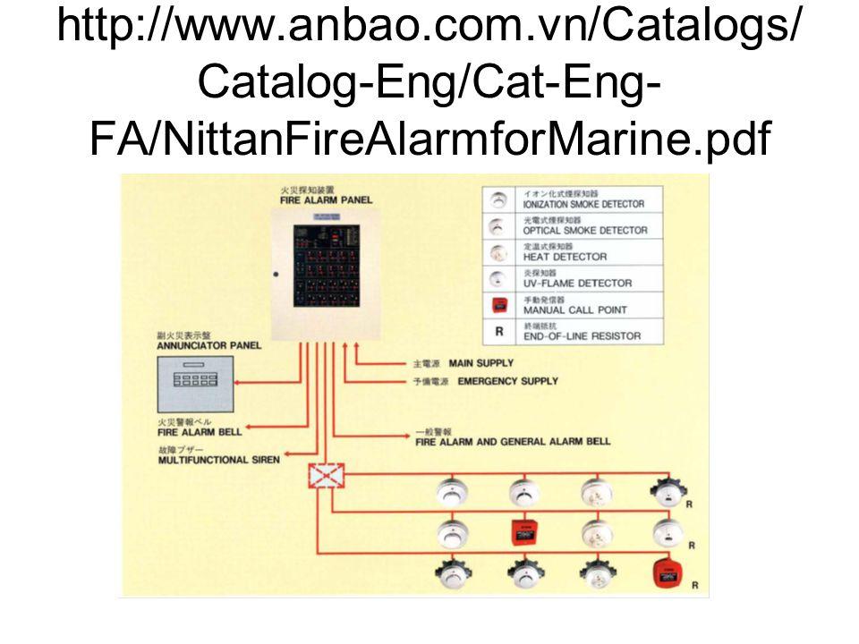 http://www.anbao.com.vn/Catalogs/ Catalog-Eng/Cat-Eng- FA/NittanFireAlarmforMarine.pdf
