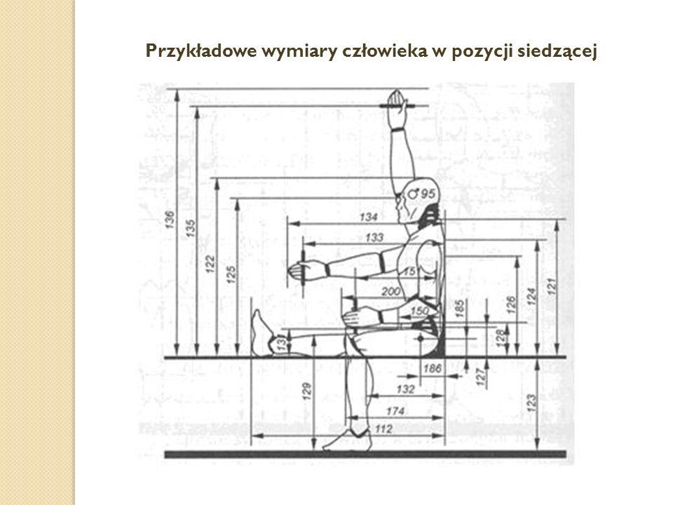 Przykładowe wymiary człowieka w pozycji siedzącej