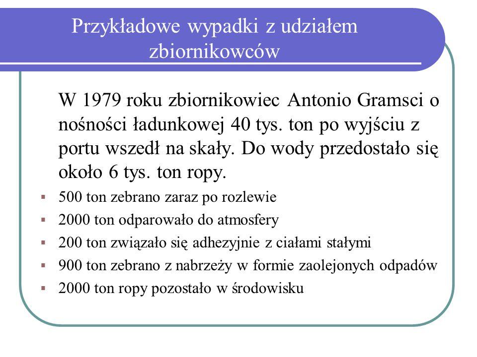 W 1979 roku zbiornikowiec Antonio Gramsci o nośności ładunkowej 40 tys. ton po wyjściu z portu wszedł na skały. Do wody przedostało się około 6 tys. t
