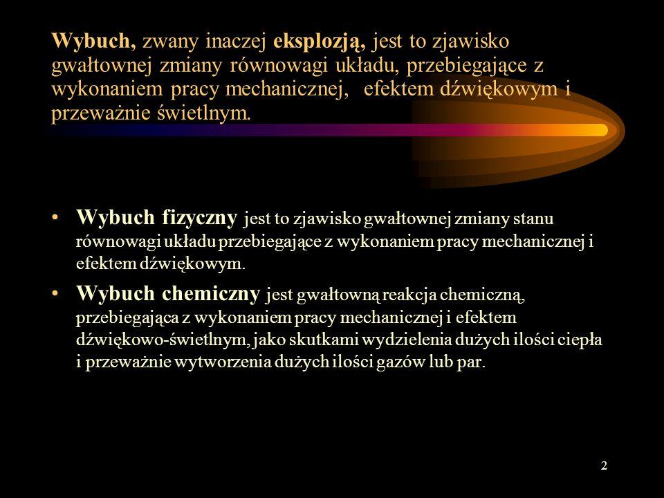WYBUCH 1.Wybuch chemiczny 2. Wybuch fizyczny 3. Wybuch jądrowy 4.