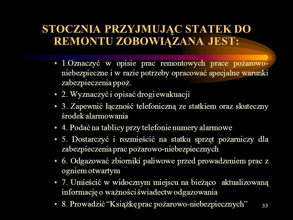 32 ZABEZPIECZENIE P.POŻAROWE REMONTOWANYCH STATKÓW 1.