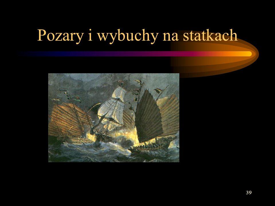 38 OBOWIĄZKI ZAKŁADOWEJ SŁUŻBY OCHRONY PPOŻ.1.