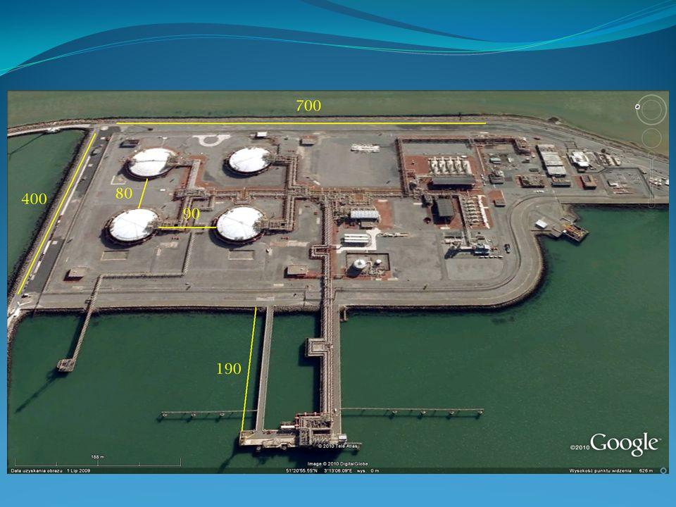 W 1995 r.eksploatację rozpoczęła stacja napełniania autocystern LNG.