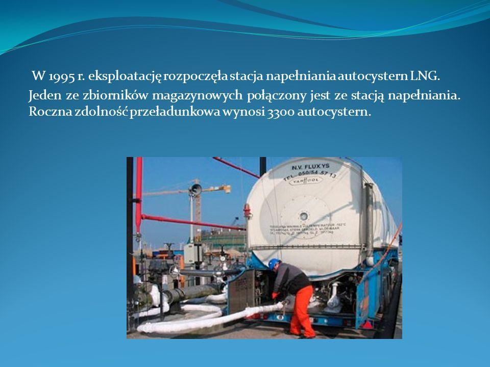W 1995 r. eksploatację rozpoczęła stacja napełniania autocystern LNG.