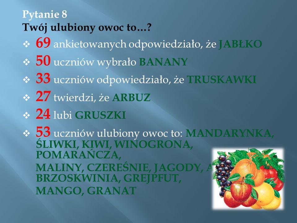 Pytanie 8 Twój ulubiony owoc to….