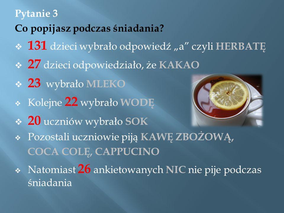 Pytanie 4 Co zabierasz na drugie śniadanie do szkoły.