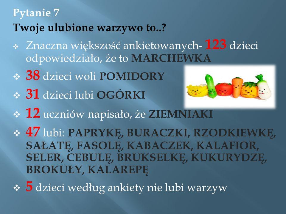 Pytanie 7 Twoje ulubione warzywo to...