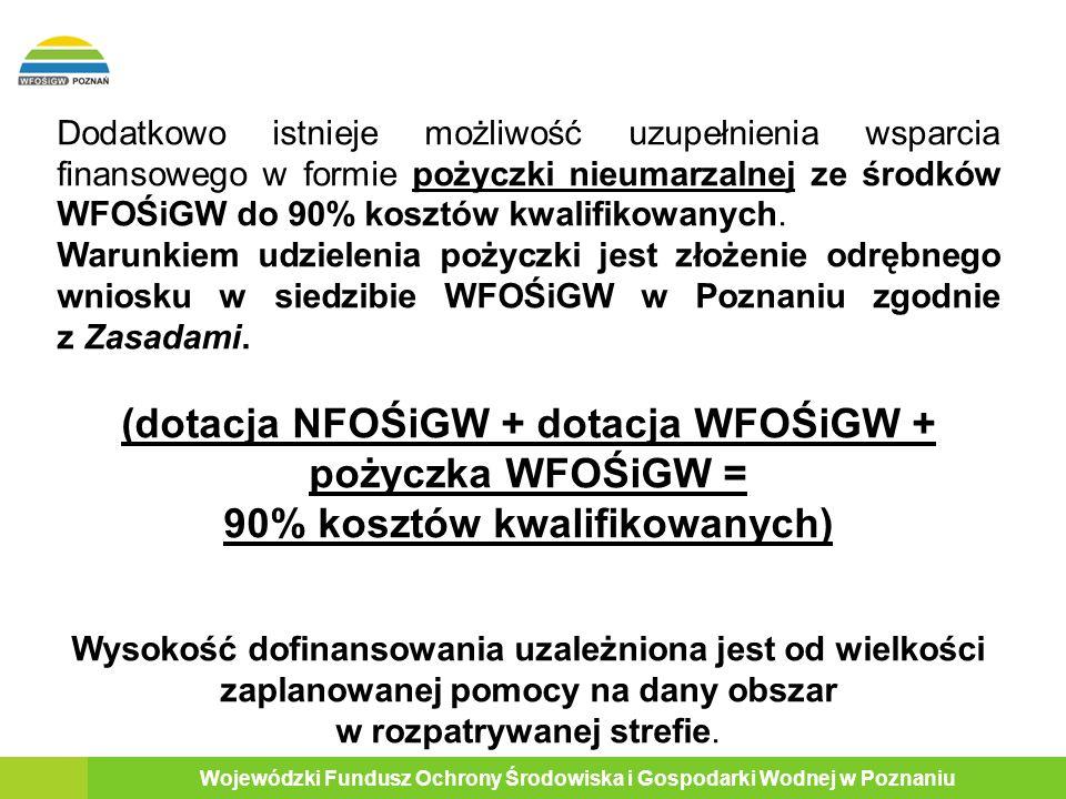 Wojewódzki Fundusz Ochrony Środowiska i Gospodarki Wodnej w Poznaniu Dofinansowaniem mogą być objęte przedsięwzięcia, w szczególności: a)likwidacja lokalnych źródeł ciepła: -indywidualnych kotłowni lub palenisk opalanych na paliwa stałe, -kotłowni zasilających kilka budynków oraz kotłowni osiedlowych i podłączenie obiektów do miejskiej sieci ciepłowniczej lub ich zastąpienie przez źródło o wyższej niż dotychczas sprawności wytwarzania ciepła;