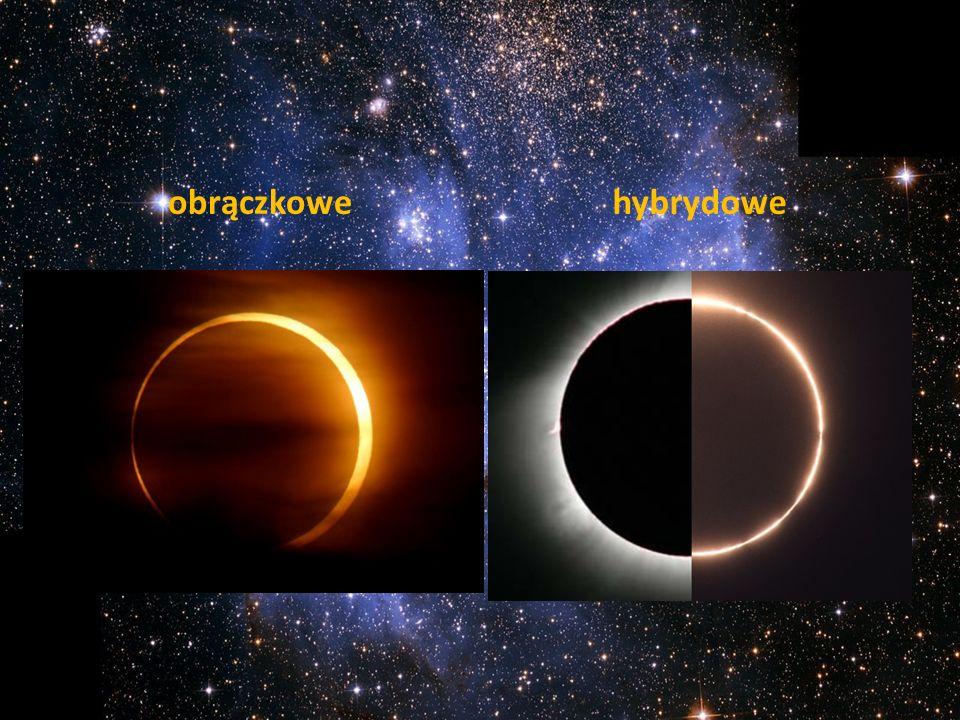 Ciekawostki o zaćmieniach słońca W ciągu roku występują (gdzieś na kuli ziemskiej) co najmniej dwa zaćmienia Słońca, ale nie więcej niż pięć (z tych najwyżej trzy są całkowite) Statystycznie rzecz biorąc, całkowite zaćmienie Słońca zdarza się na danym obszarze co 370 lat Jest możliwość, by zaćmienie słońca występowało częściej na danym obszarze(np.