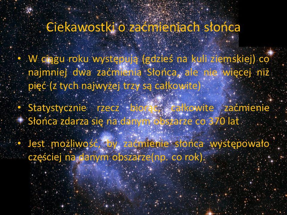 Zaćmienia słońca w Polsce Wiele z widocznych na świecie zaćmień można zobaczyć także w Polsce.