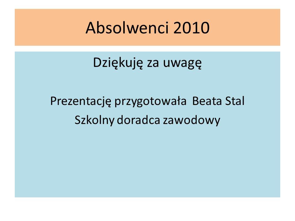 Absolwenci 2010 Dziękuję za uwagę Prezentację przygotowała Beata Stal Szkolny doradca zawodowy