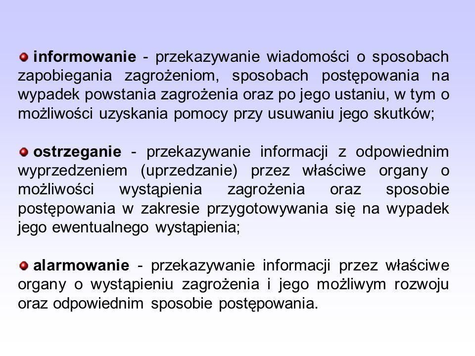 informowanie - przekazywanie wiadomości o sposobach zapobiegania zagrożeniom, sposobach postępowania na wypadek powstania zagrożenia oraz po jego usta