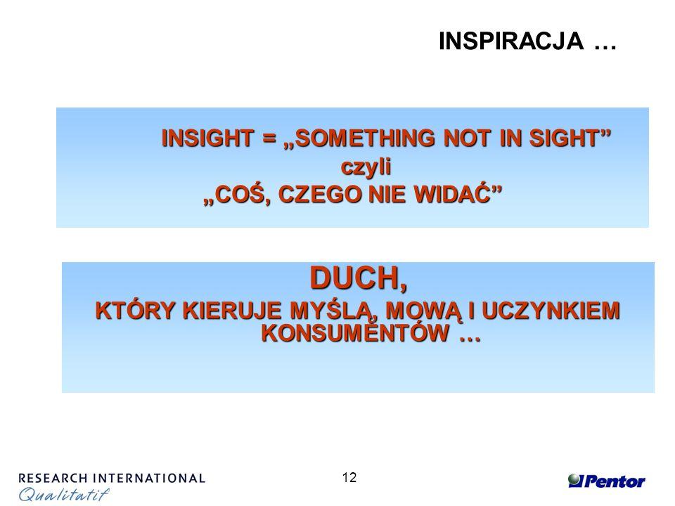 12 INSPIRACJA … INSIGHT = SOMETHING NOT IN SIGHT czyli czyli COŚ, CZEGO NIE WIDAĆ DUCH, KTÓRY KIERUJE MYŚLĄ, MOWĄ I UCZYNKIEM KONSUMENTÓW …