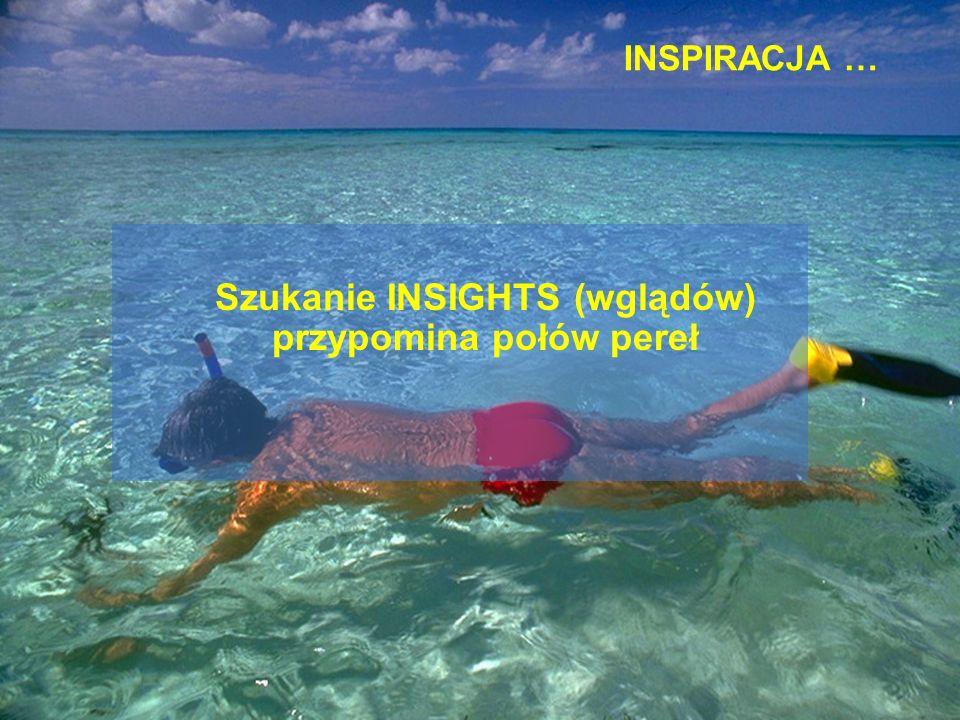 15 INSPIRACJA … Szukanie INSIGHTS (wglądów) przypomina połów pereł