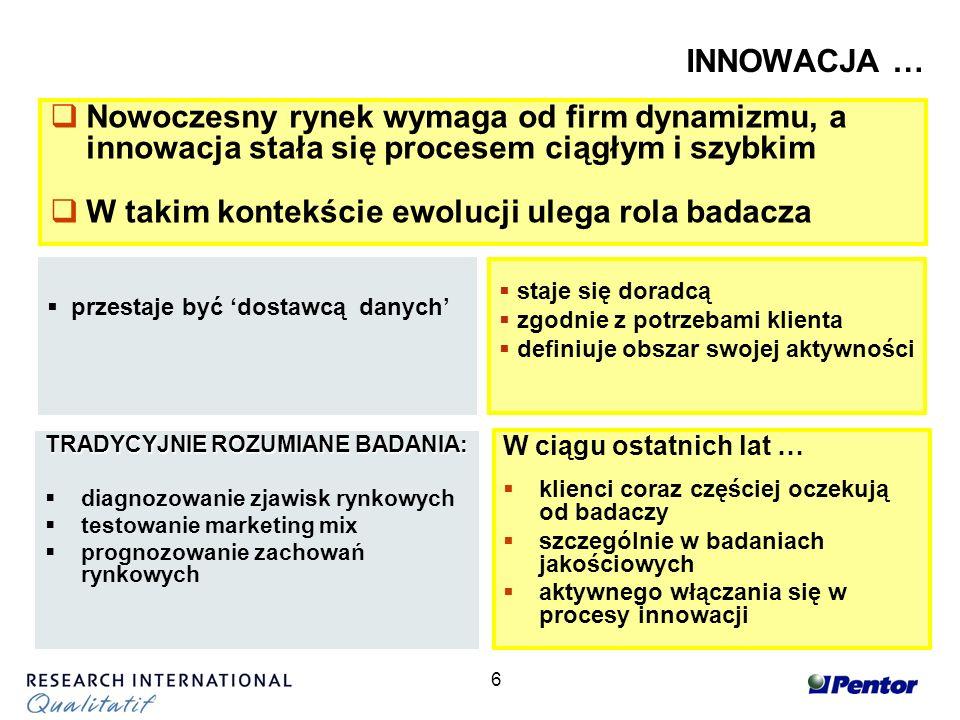 7 INNOWACJA … Odpowiadając na nowe potrzeby firmy badawcze rozwijają metody, które… łączą czynności i procedury typowe dla badań i mają na celu: i mają na celu: szukanie inspiracji tworzenie nowych idei rozwijanie pomysłów, czyli przekształcanie ich w decyzje i rozwiązania z technikami generowania nowych pomysłów