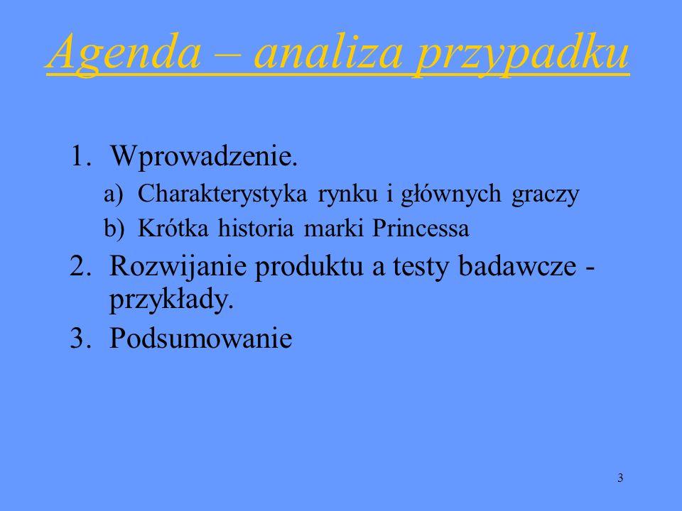 3 Agenda – analiza przypadku 1.Wprowadzenie.
