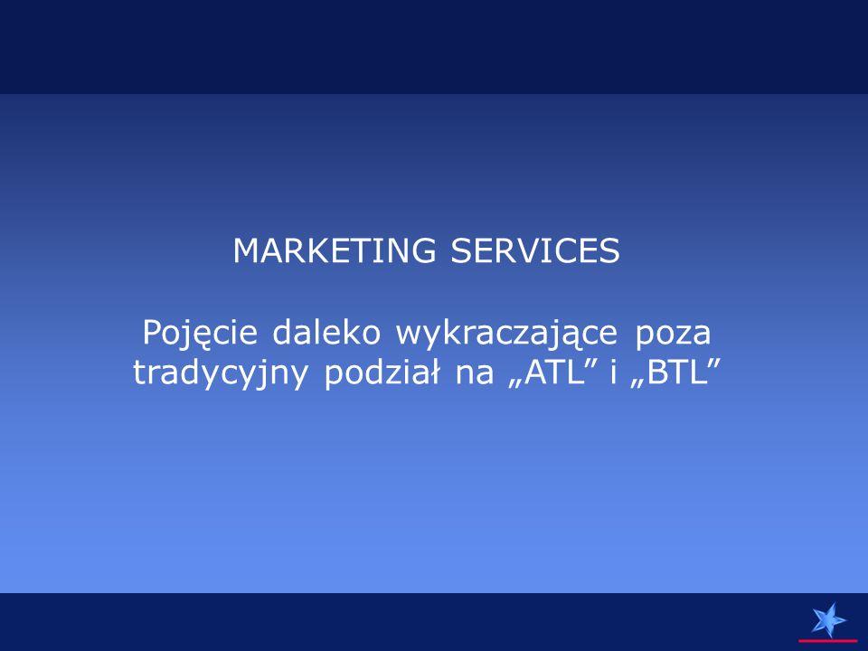 Marketing Services: o czym mówimy.