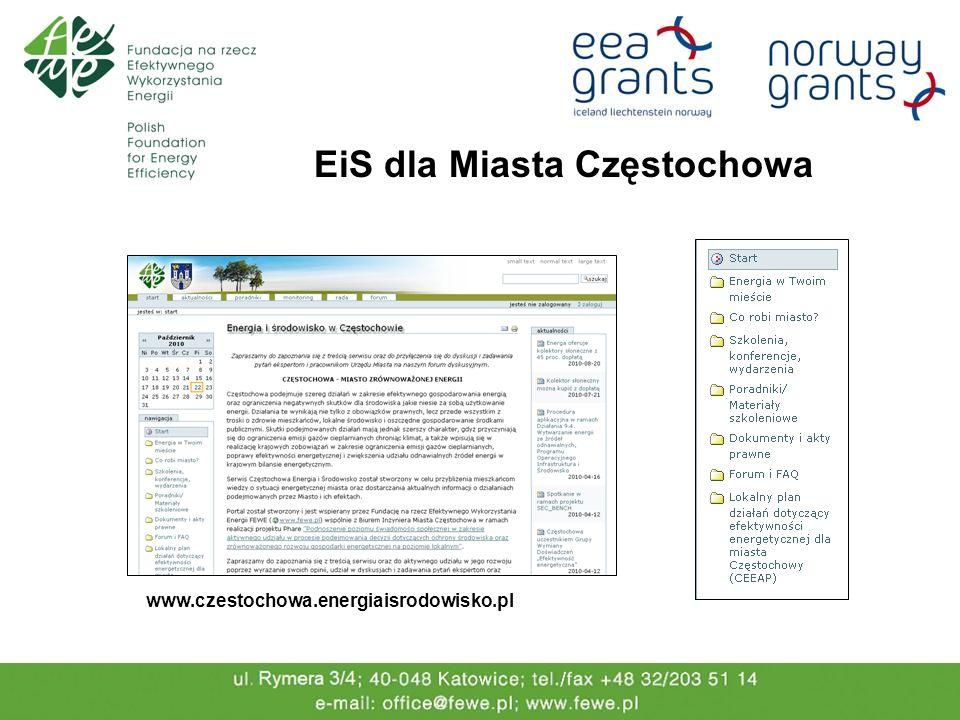 EiS dla Miasta Częstochowa www.czestochowa.energiaisrodowisko.pl