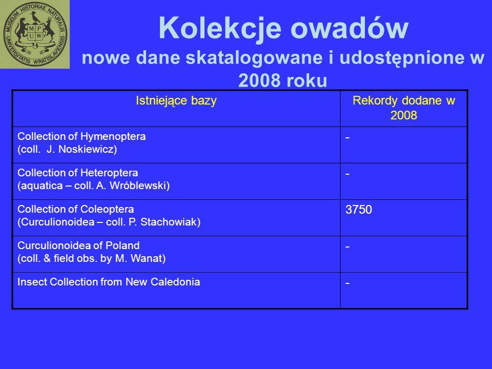 Kolekcje owadów nowe dane skatalogowane i udostępnione w 2008 roku Istniejące bazyRekordy dodane w 2008 Collection of Hymenoptera (coll.