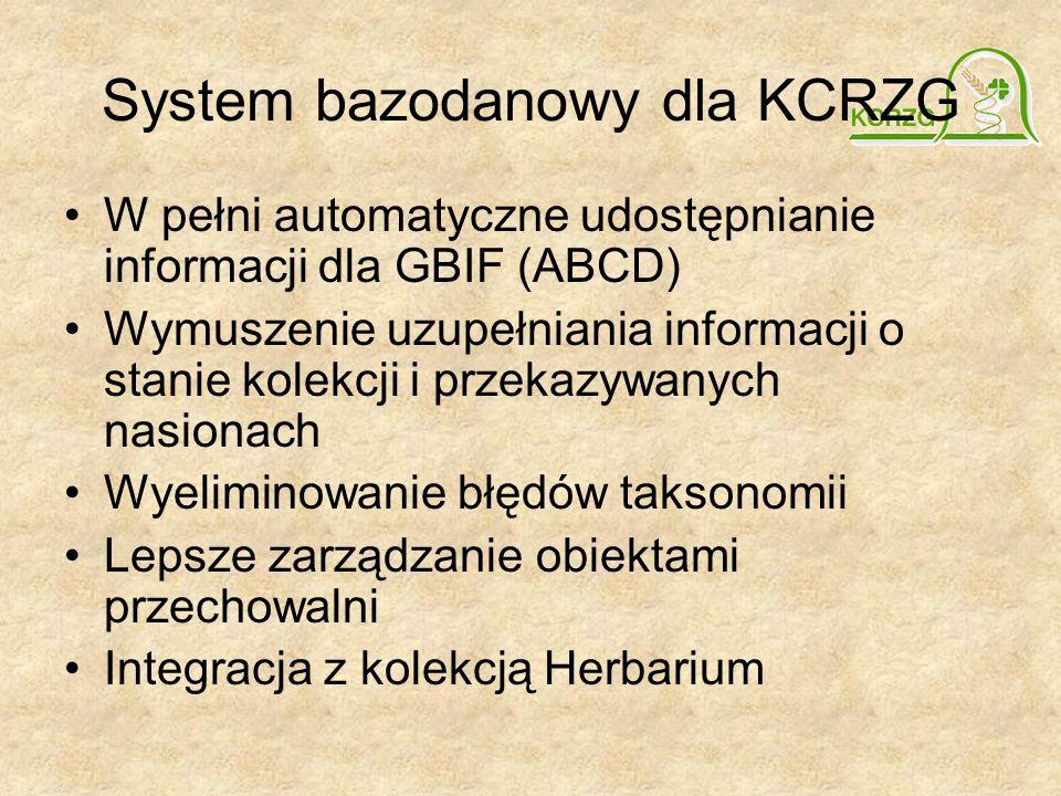 System bazodanowy dla KCRZG W pełni automatyczne udostępnianie informacji dla GBIF (ABCD) Wymuszenie uzupełniania informacji o stanie kolekcji i przek