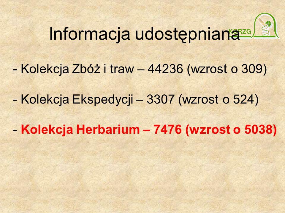 Informacja udostępniana - Kolekcja Zbóż i traw – 44236 (wzrost o 309) - Kolekcja Ekspedycji – 3307 (wzrost o 524) - Kolekcja Herbarium – 7476 (wzrost