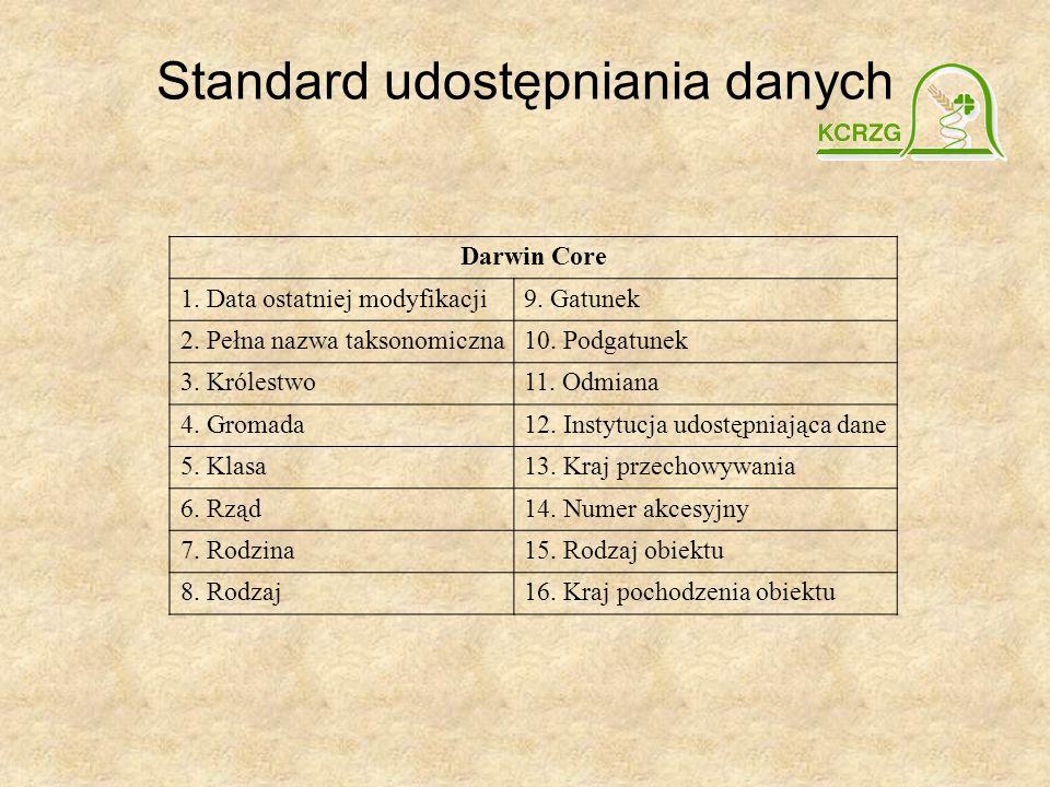 Standard udostępniania danych Darwin Core 1. Data ostatniej modyfikacji9.
