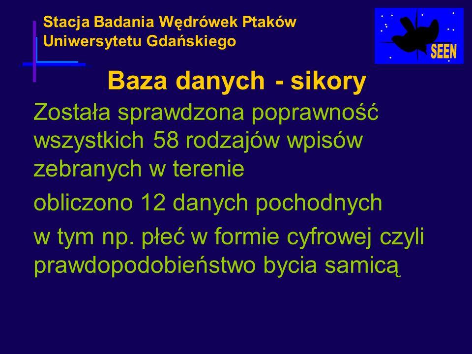 Stacja Badania Wędrówek Ptaków Uniwersytetu Gdańskiego Baza danych - sikory Została sprawdzona poprawność wszystkich 58 rodzajów wpisów zebranych w te